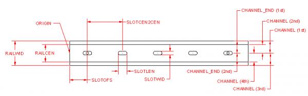 Обозначение геометрических размеров DIN-рейки
