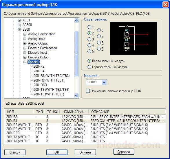 Элементы и модули ПЛК на схеме