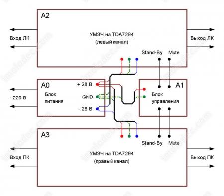 Структурная схема стерео усилителя на TDA7294