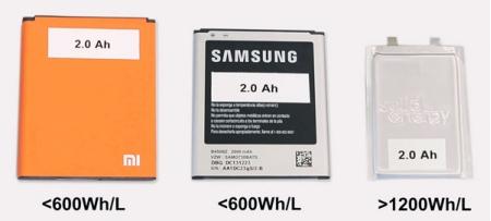 Батареи-долгожители для смартфонов уже в 2017 году