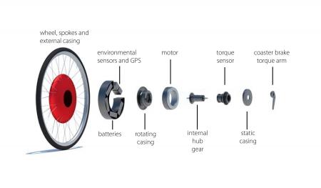 Устройство Copenhagen Wheel